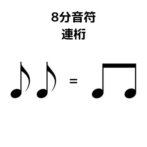 8分音符の連桁(れんこう)