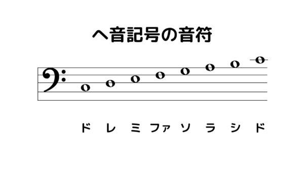 へ音記号の音符と音名
